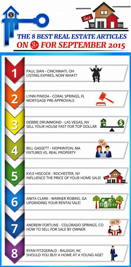 Best-Real-Estate-Articles-Google-Plus-September-2015
