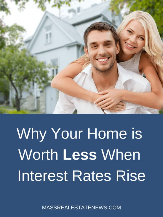 Home Values Are Less When Interest Rates Rise